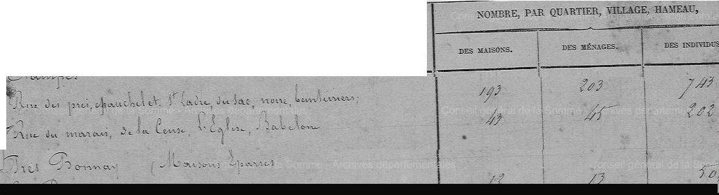 Recensement la Neuville les corbie 1872