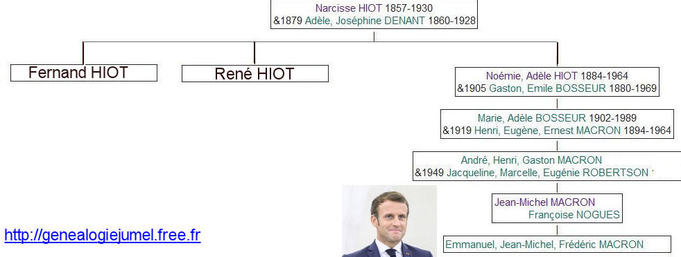 macron hiot genealogie corbie